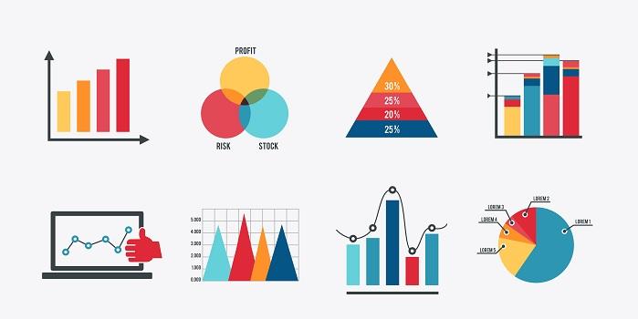 Data visualisatie: Hichert of eigen standaard?