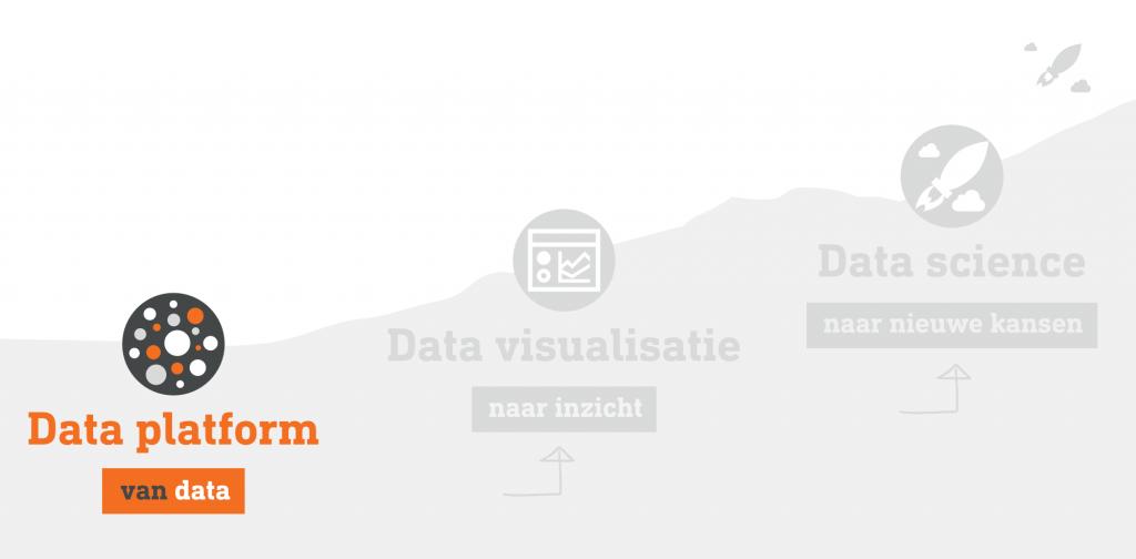 data-platform