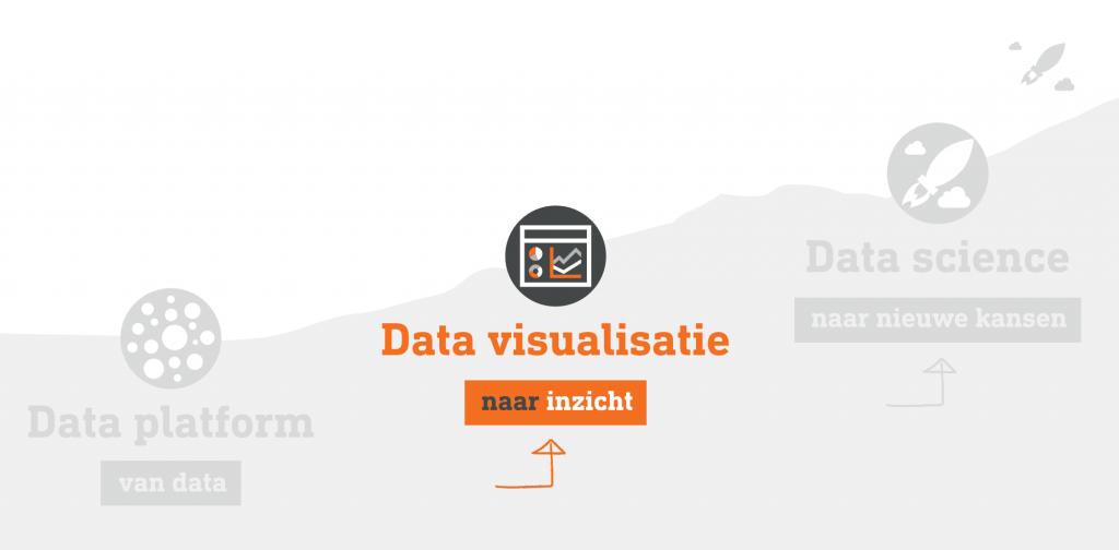 data-visualisatie