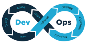 DevOps-proces