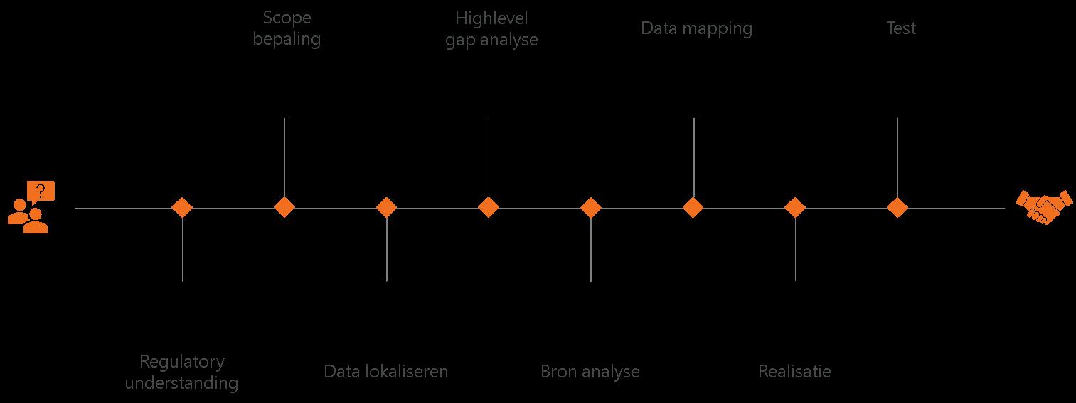 aanpak-risk-compliance