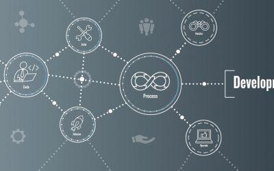Breng machine learning modellen vlot, veilig en gecontroleerder naar productie met MLOps